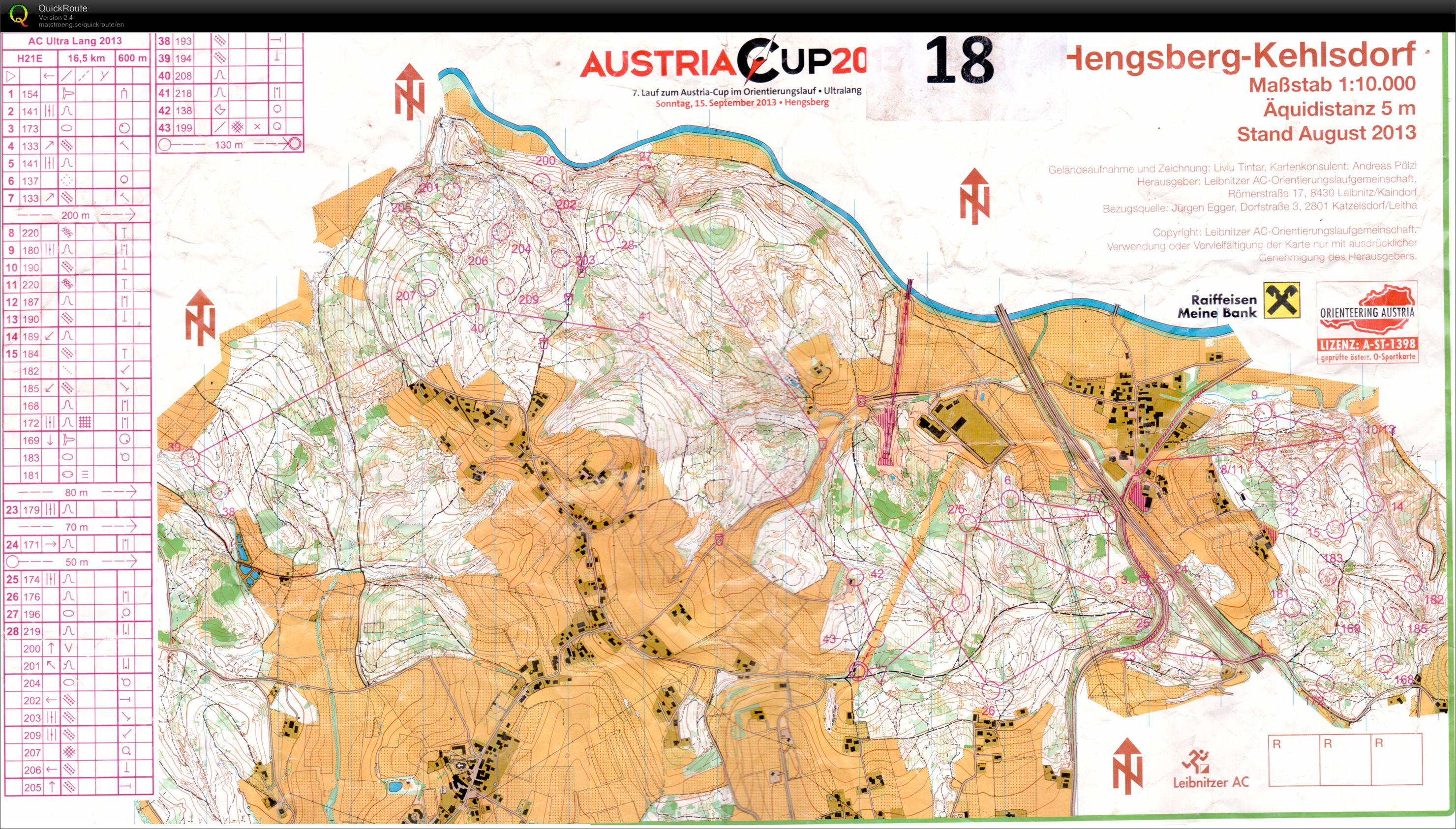 7. Austria Cup Long Distance (15/09/2013)